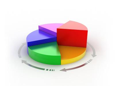 Нужна стратегия продвижения блога?