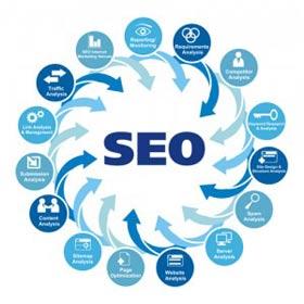 Факторы влияющие на SEO оптимизацию блога